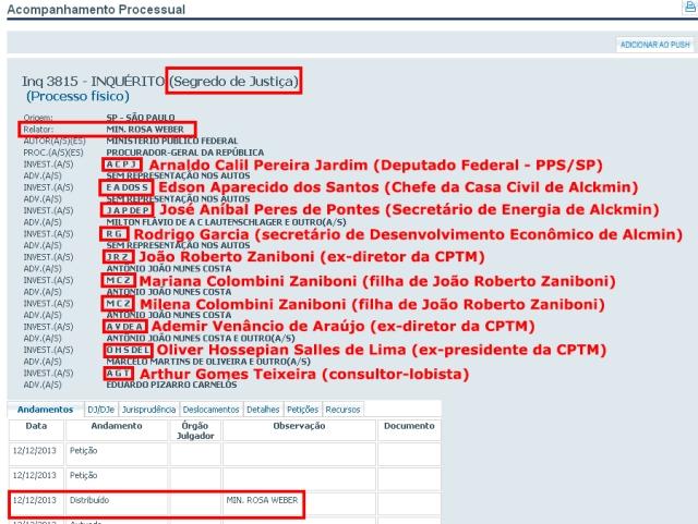 Trensalão vai ao STF - nome dos indiciados